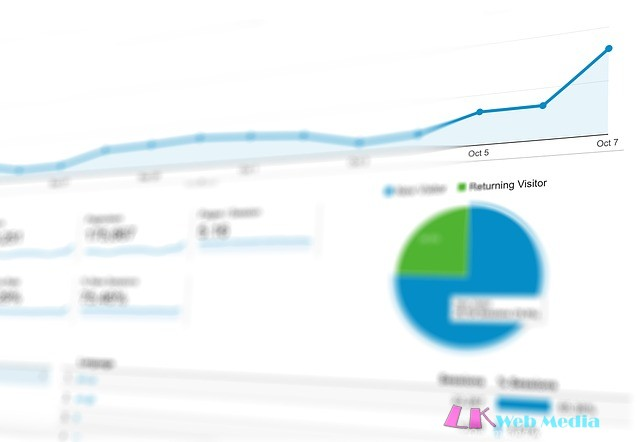 search algorithm does not look at Google Analytics data